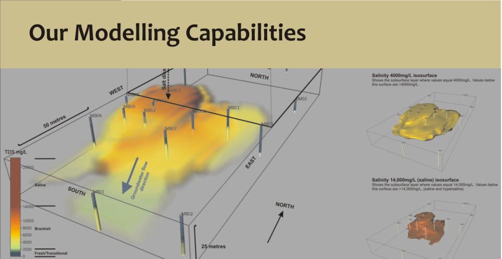 modelling_capabilities_icon